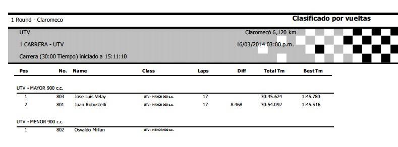 CLAROMECO02 Mar. 25 10.53