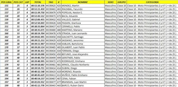 edv  resultados02 Feb. 23 09.13