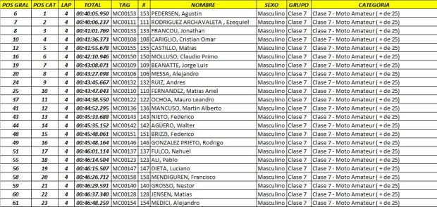 edv  resultados08 Feb. 23 09.15