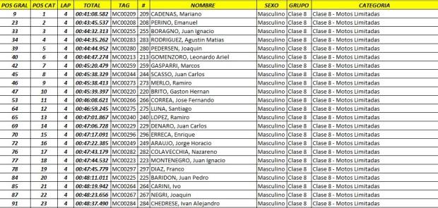 edv  resultados10 Feb. 23 09.15
