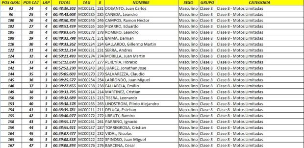 edv  resultados11 Feb. 23 09.16
