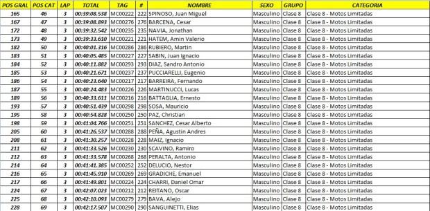 edv  resultados12 Feb. 23 09.16