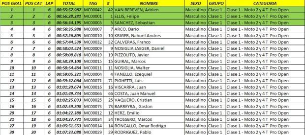 edv  resultados16 Feb. 23 09.51