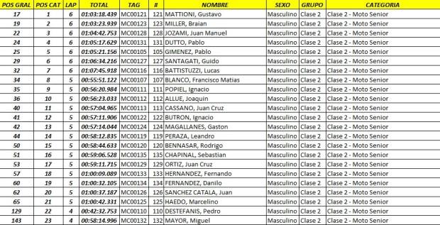 edv  resultados17 Feb. 23 09.52
