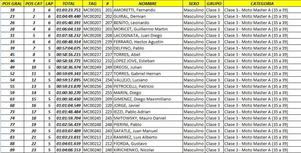 edv  resultados19 Feb. 23 09.52