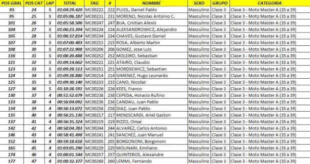 edv  resultados20 Feb. 23 09.52