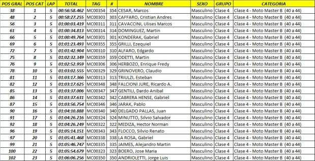 edv  resultados22 Feb. 23 09.53