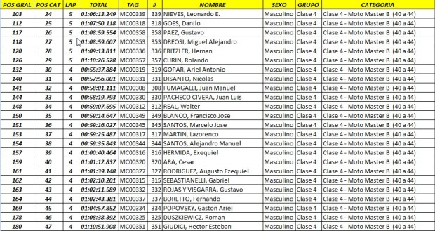 edv  resultados23 Feb. 23 09.53