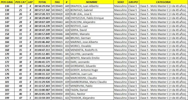 edv  resultados26 Feb. 23 09.54
