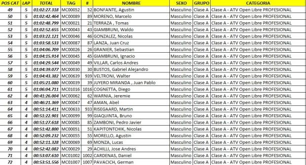 edv  resultados29 Feb. 23 10.07
