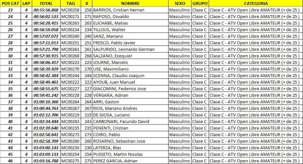 edv  resultados36 Feb. 23 10.09