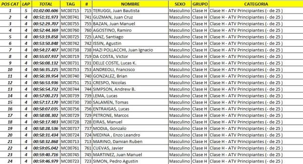 edv  resultados47 Feb. 23 10.14